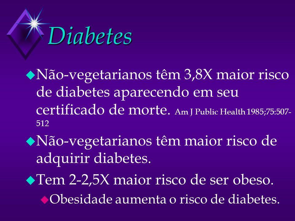 Diabetes Não-vegetarianos têm 3,8X maior risco de diabetes aparecendo em seu certificado de morte. Am J Public Health 1985;75:507-512.