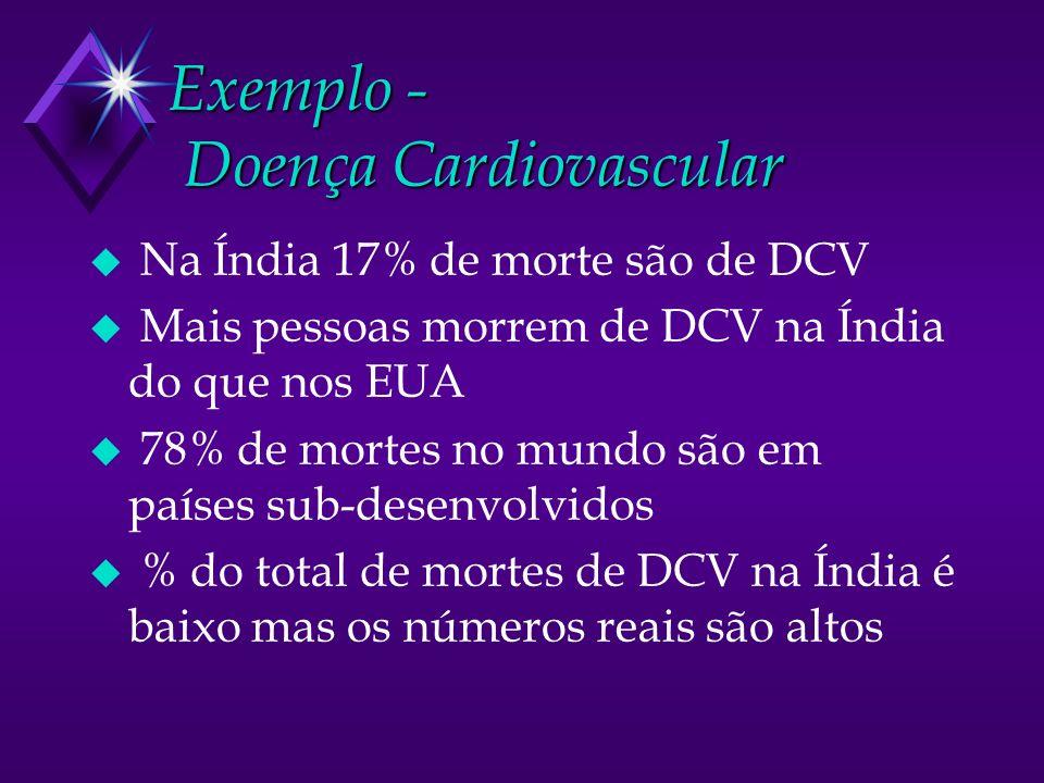 Exemplo - Doença Cardiovascular