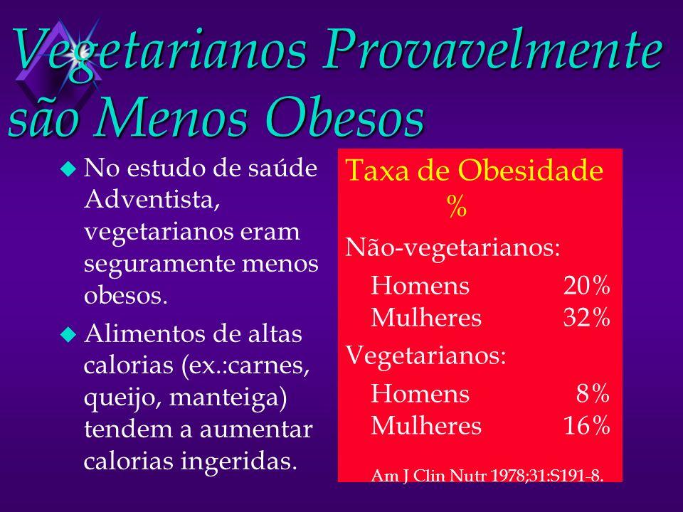 Vegetarianos Provavelmente são Menos Obesos
