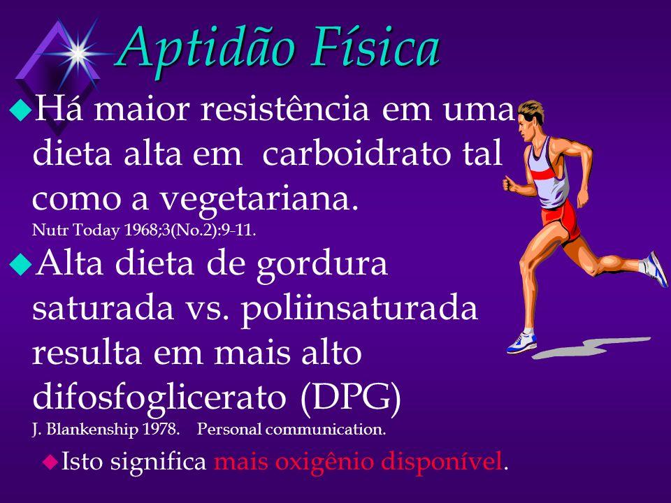 Aptidão Física Há maior resistência em uma dieta alta em carboidrato tal como a vegetariana. Nutr Today 1968;3(No.2):9-11.
