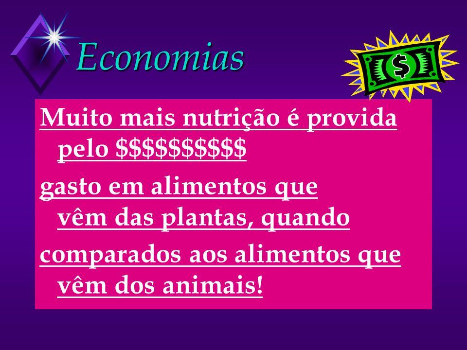 Economias Muito mais nutrição é provida pelo $$$$$$$$$$