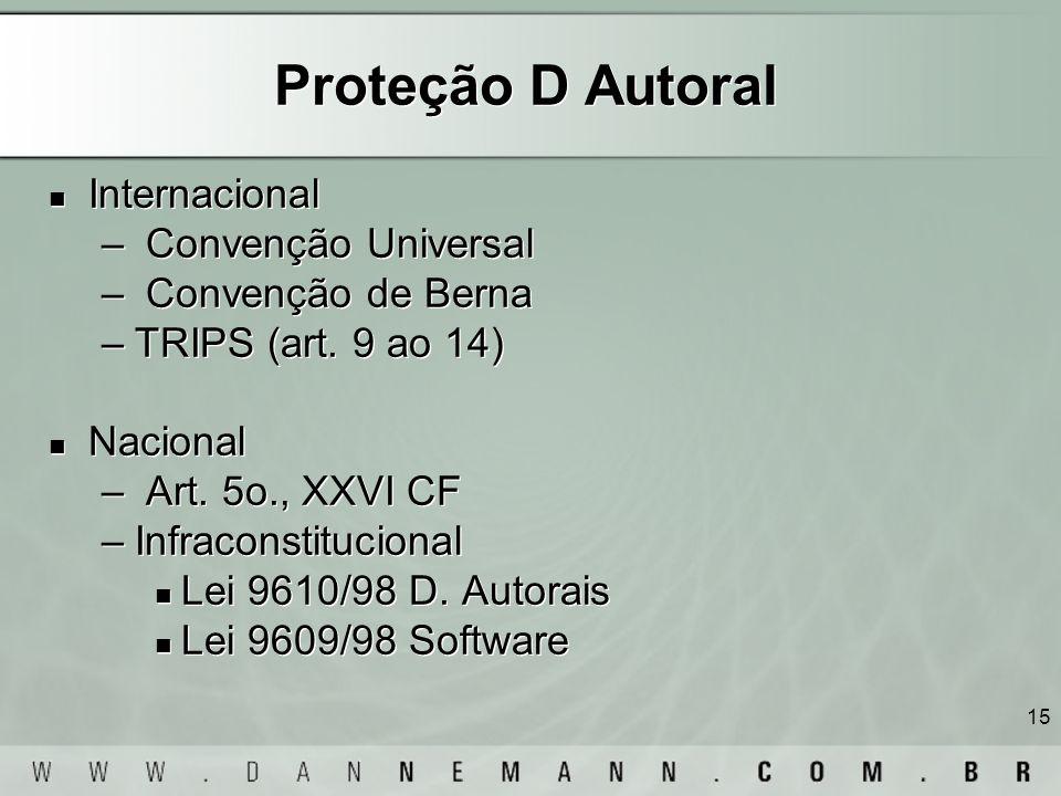 Proteção D Autoral Internacional Convenção Universal