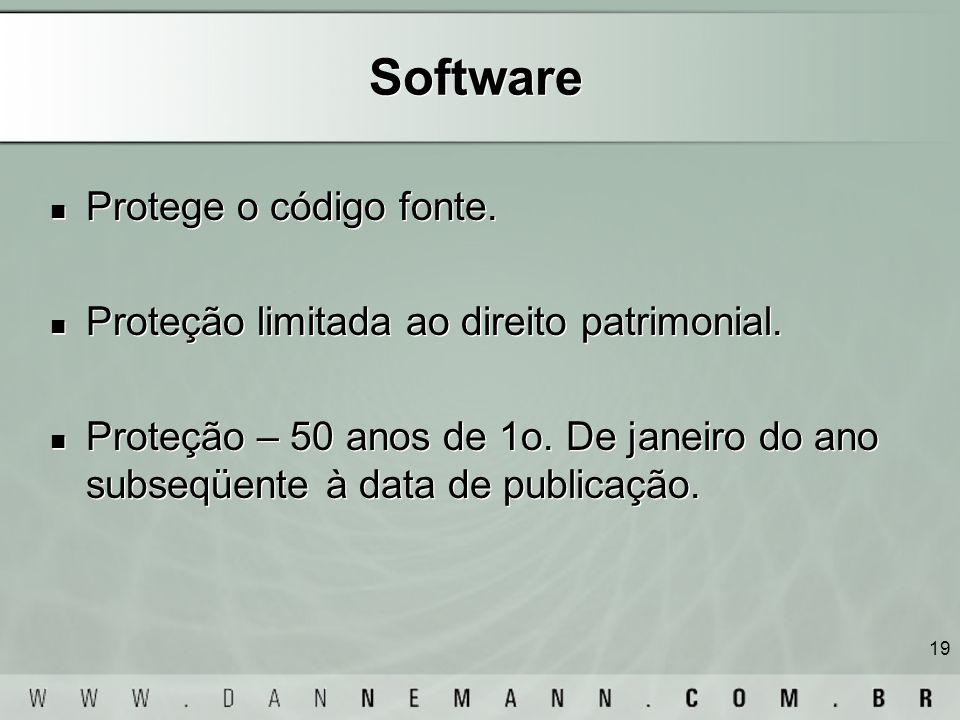 Software Protege o código fonte.