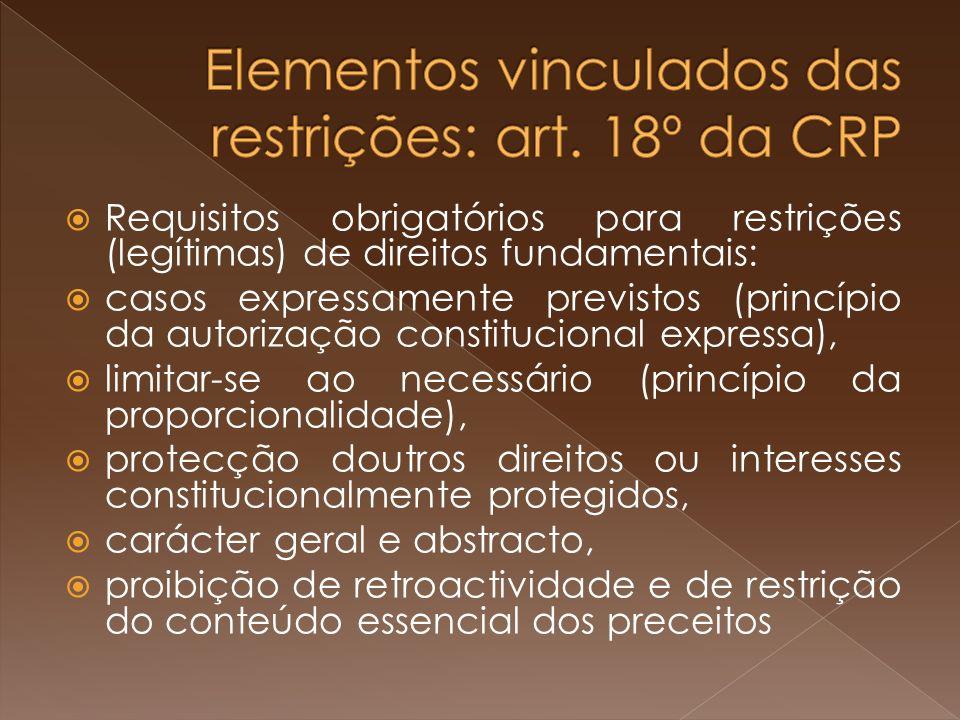 Elementos vinculados das restrições: art. 18º da CRP