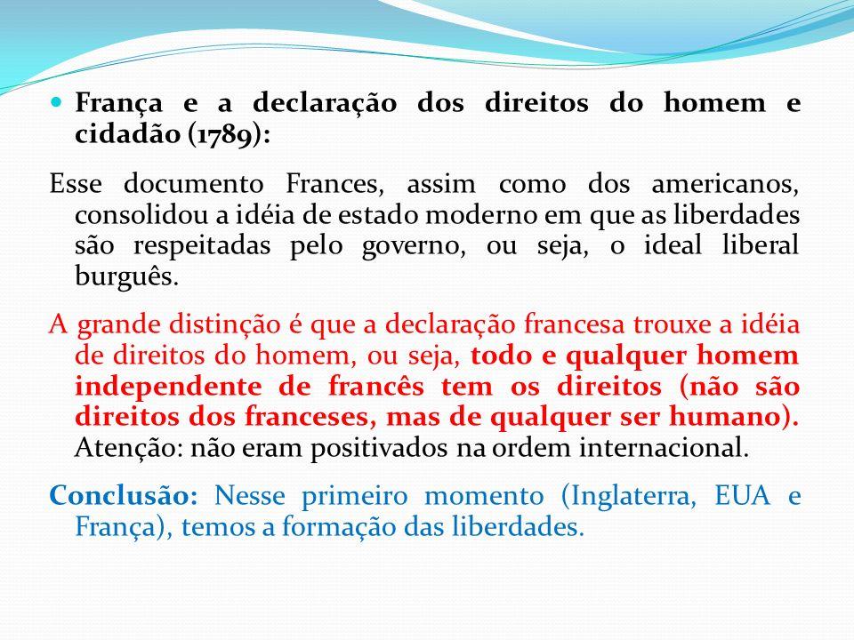 França e a declaração dos direitos do homem e cidadão (1789):