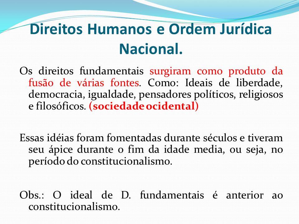Direitos Humanos e Ordem Jurídica Nacional.
