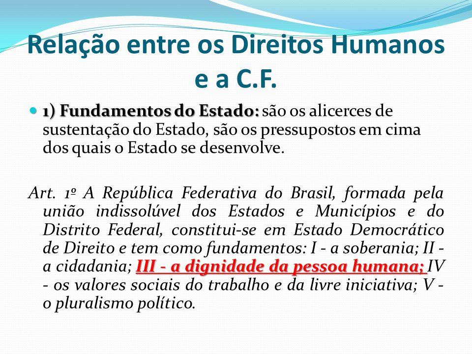 Relação entre os Direitos Humanos e a C.F.