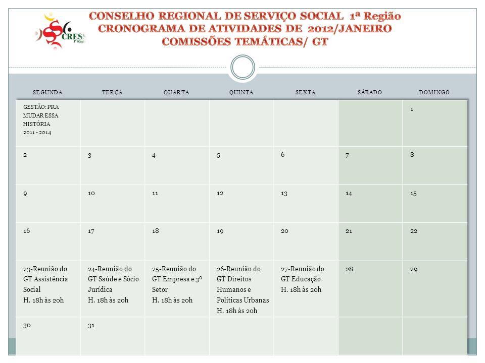 CONSELHO REGIONAL DE SERVIÇO SOCIAL 1ª Região CRONOGRAMA DE ATIVIDADES DE 2012/JANEIRO COMISSÕES TEMÁTICAS/ GT