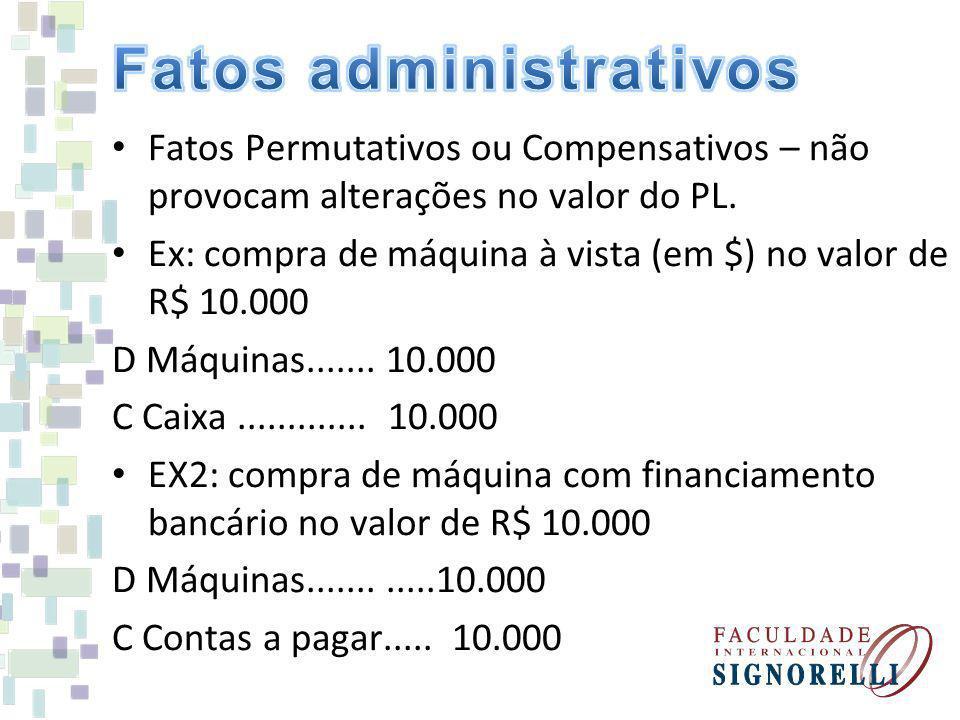 Fatos administrativos