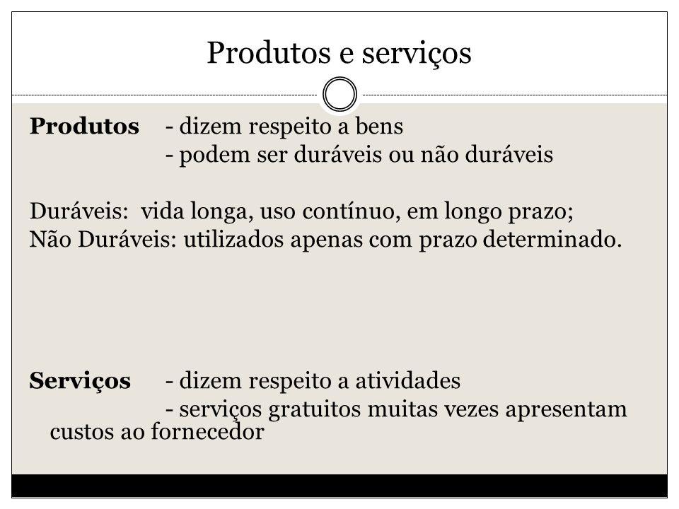Produtos e serviços Produtos - dizem respeito a bens