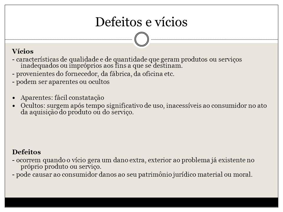 Defeitos e vícios Vícios