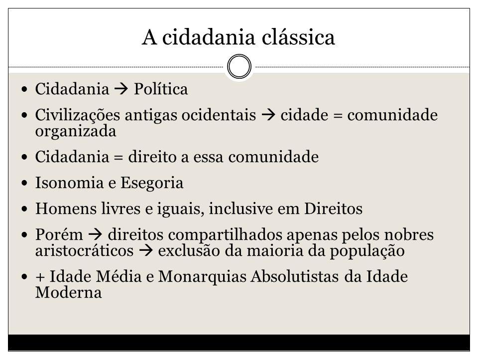 A cidadania clássica Cidadania  Política