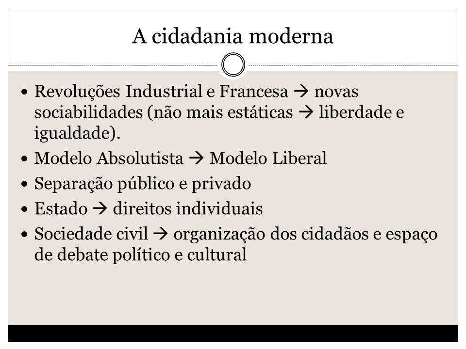 A cidadania moderna Revoluções Industrial e Francesa  novas sociabilidades (não mais estáticas  liberdade e igualdade).