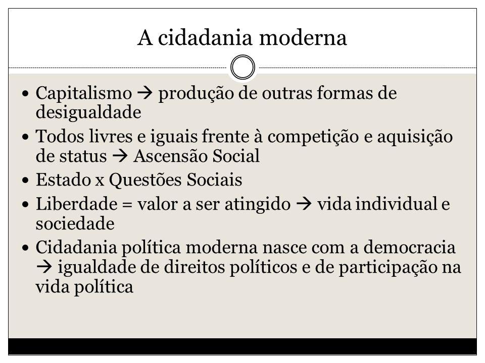 A cidadania moderna Capitalismo  produção de outras formas de desigualdade.