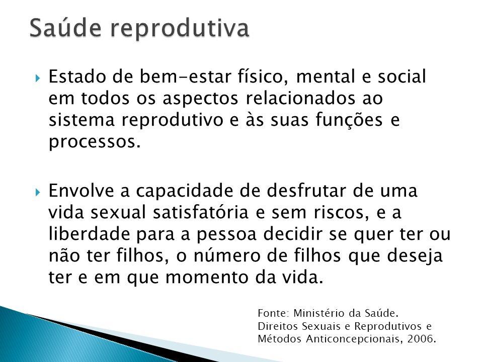 Saúde reprodutiva