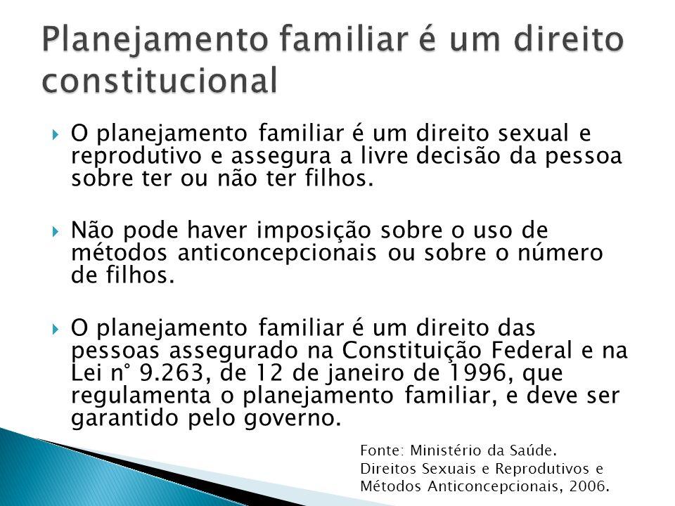 Planejamento familiar é um direito constitucional