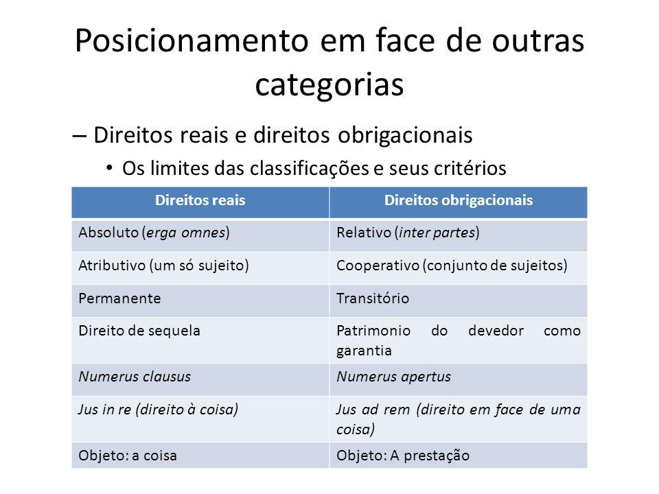 Posicionamento em face de outras categorias