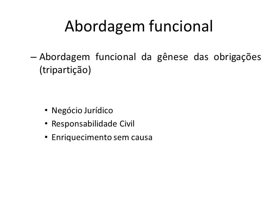 Abordagem funcional Abordagem funcional da gênese das obrigações (tripartição) Negócio Jurídico. Responsabilidade Civil.