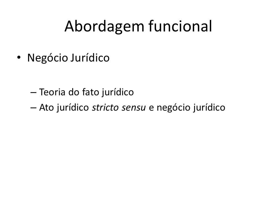 Abordagem funcional Negócio Jurídico Teoria do fato jurídico