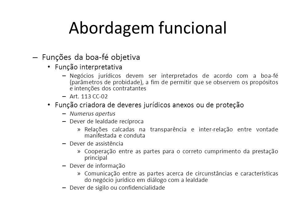 Abordagem funcional Funções da boa-fé objetiva Função interpretativa