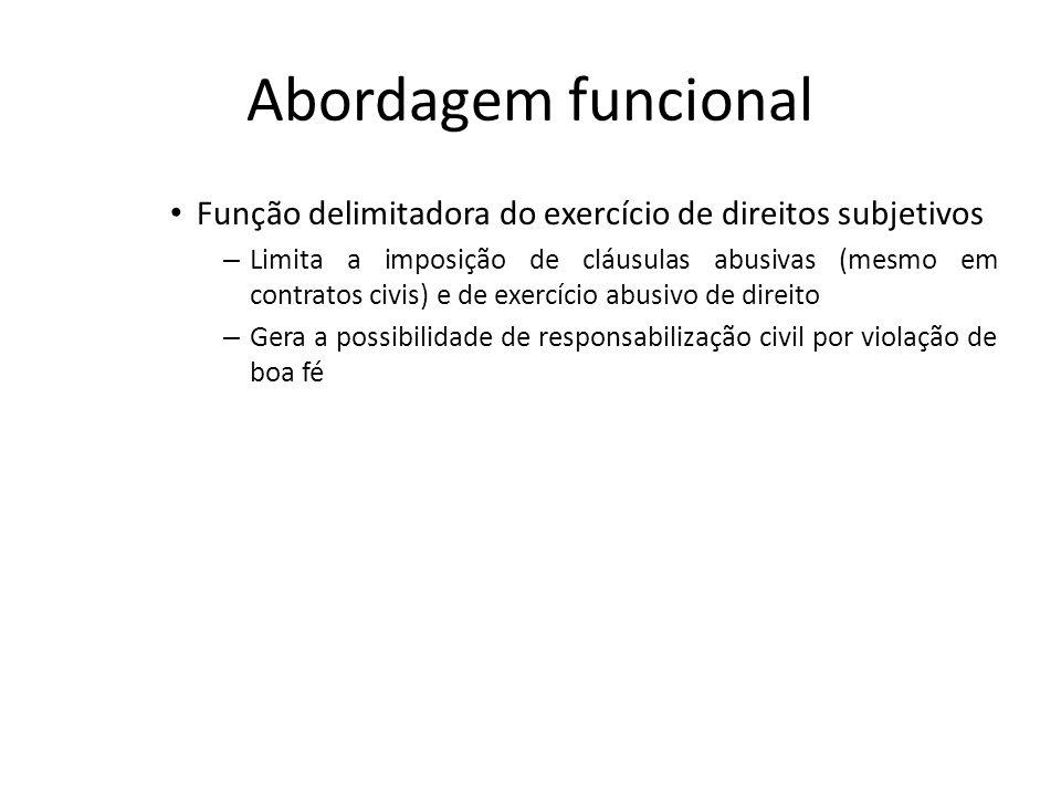 Abordagem funcional Função delimitadora do exercício de direitos subjetivos.