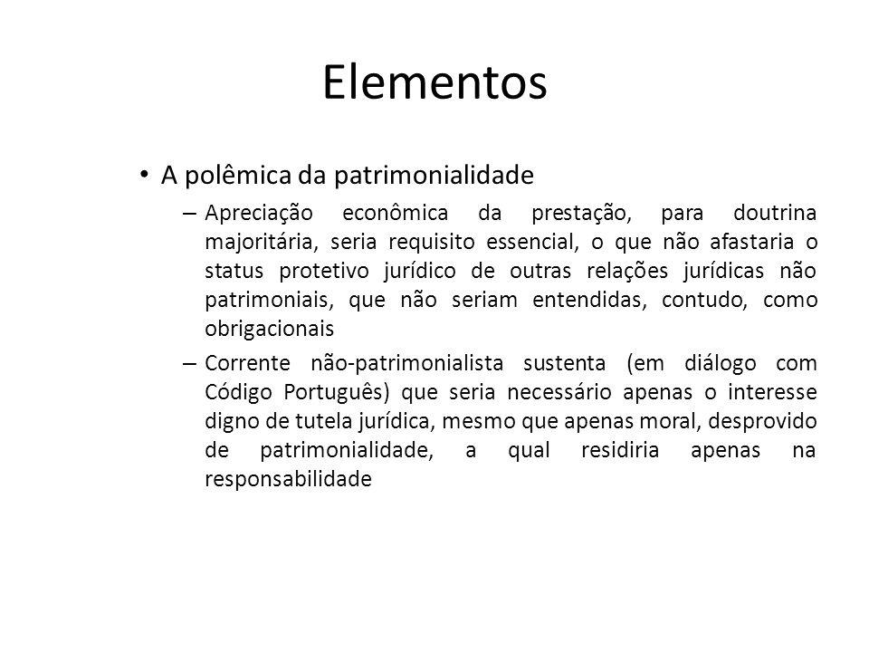 Elementos A polêmica da patrimonialidade