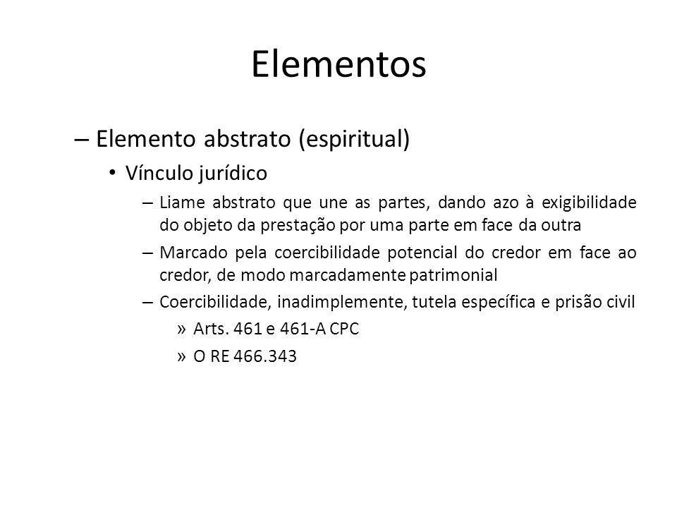 Elementos Elemento abstrato (espiritual) Vínculo jurídico