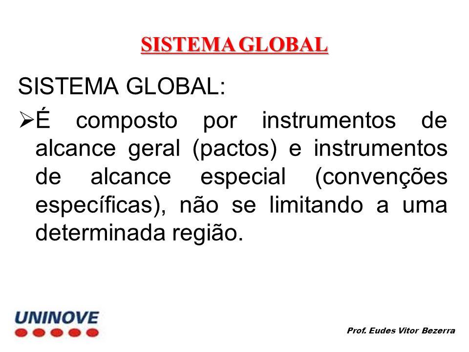 SISTEMA GLOBAL SISTEMA GLOBAL: