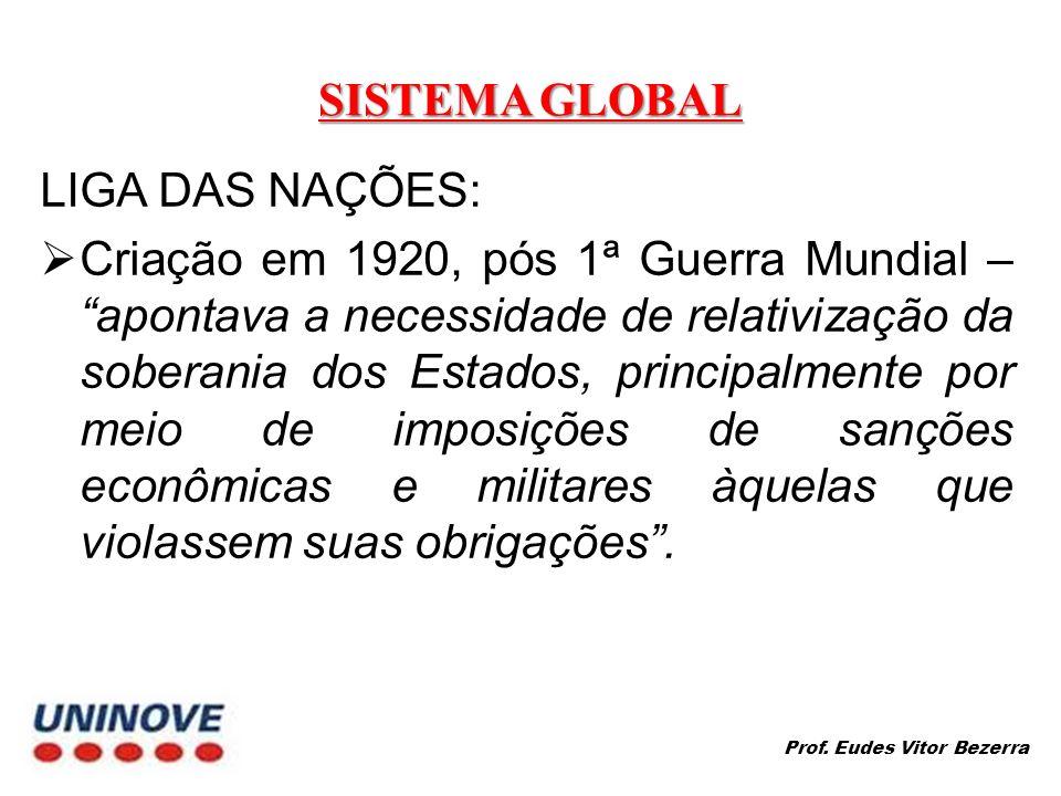 SISTEMA GLOBAL LIGA DAS NAÇÕES: