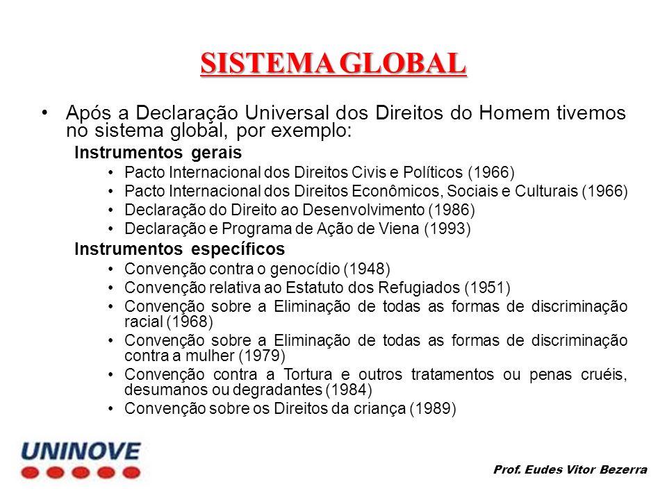 SISTEMA GLOBAL Após a Declaração Universal dos Direitos do Homem tivemos no sistema global, por exemplo: