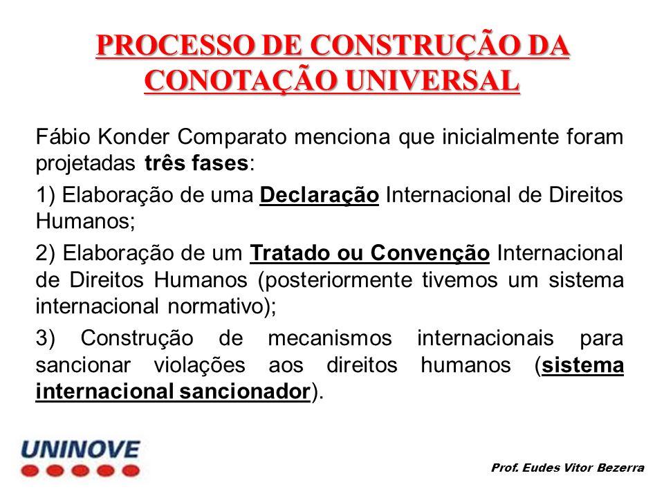 PROCESSO DE CONSTRUÇÃO DA CONOTAÇÃO UNIVERSAL