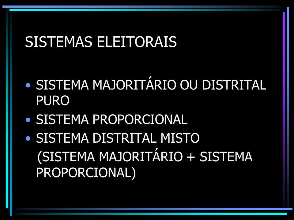 SISTEMAS ELEITORAIS SISTEMA MAJORITÁRIO OU DISTRITAL PURO