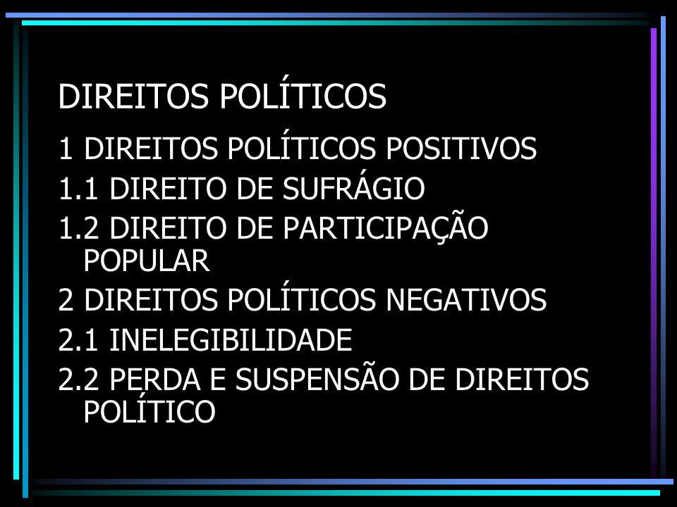 DIREITOS POLÍTICOS 1 DIREITOS POLÍTICOS POSITIVOS