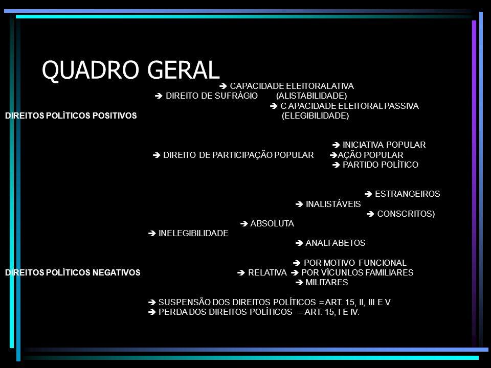 QUADRO GERAL  CAPACIDADE ELEITORAL ATIVA