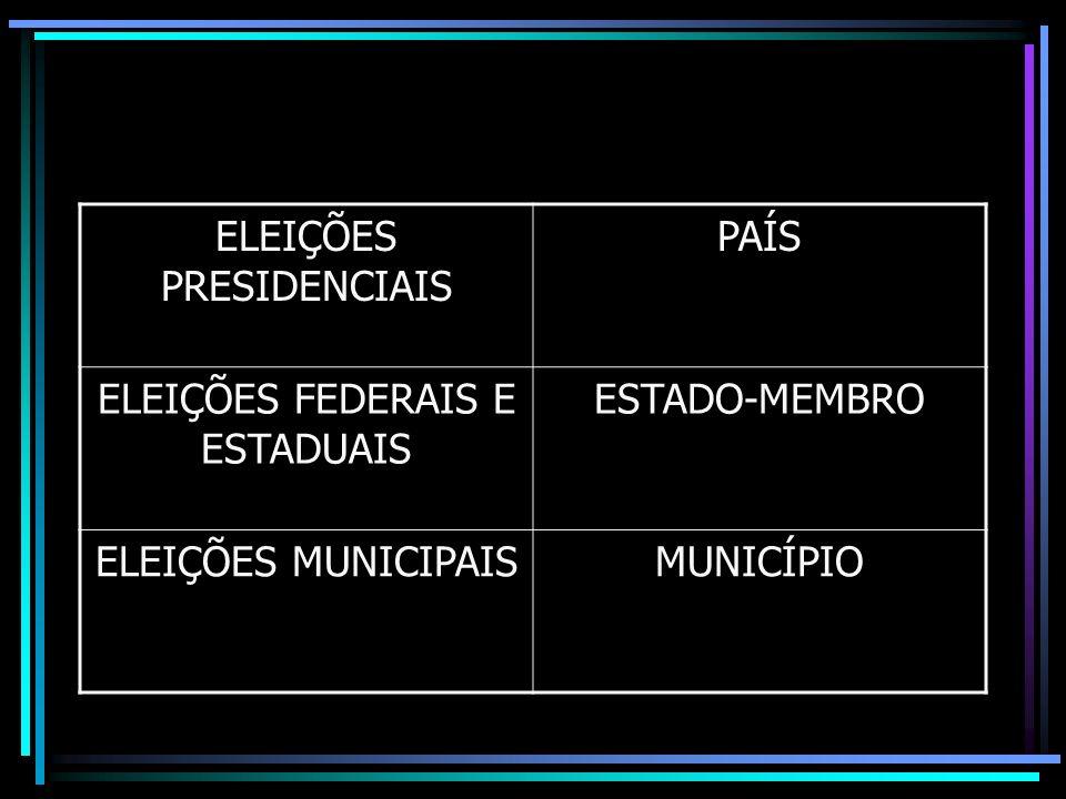 ELEIÇÕES PRESIDENCIAIS PAÍS