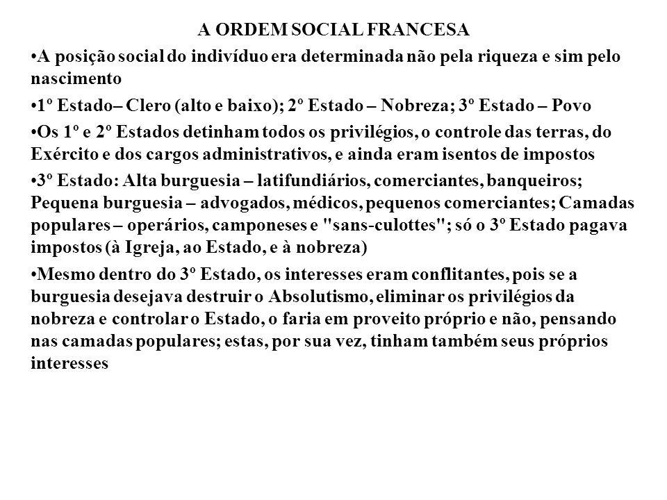 A ORDEM SOCIAL FRANCESA
