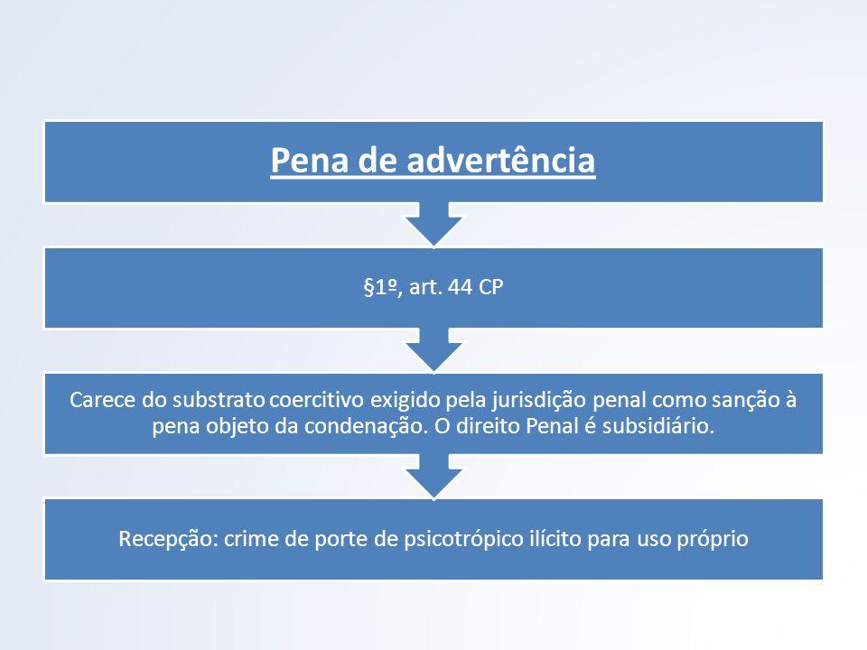 Recepção: crime de porte de psicotrópico ilícito para uso próprio