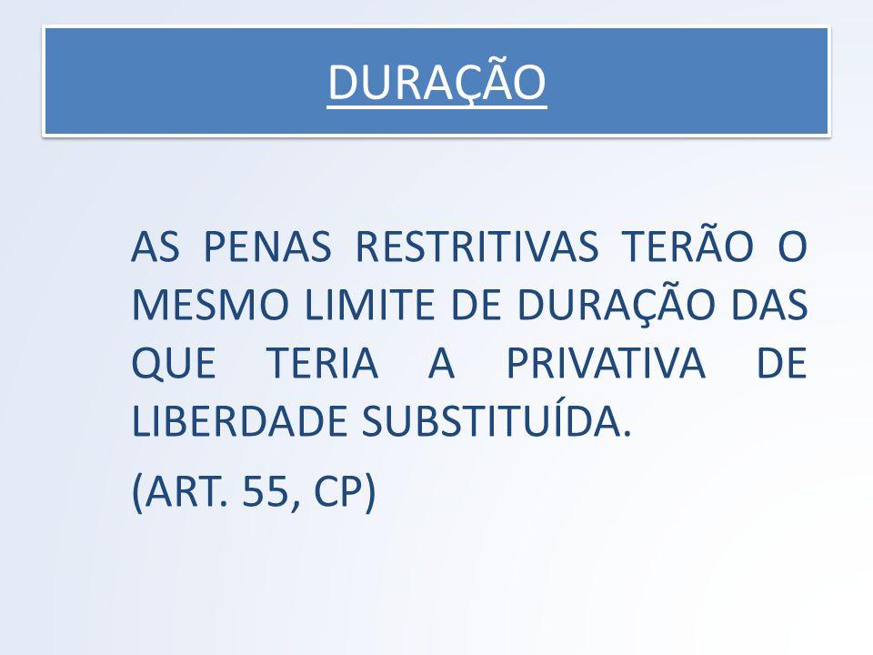 DURAÇÃO AS PENAS RESTRITIVAS TERÃO O MESMO LIMITE DE DURAÇÃO DAS QUE TERIA A PRIVATIVA DE LIBERDADE SUBSTITUÍDA.