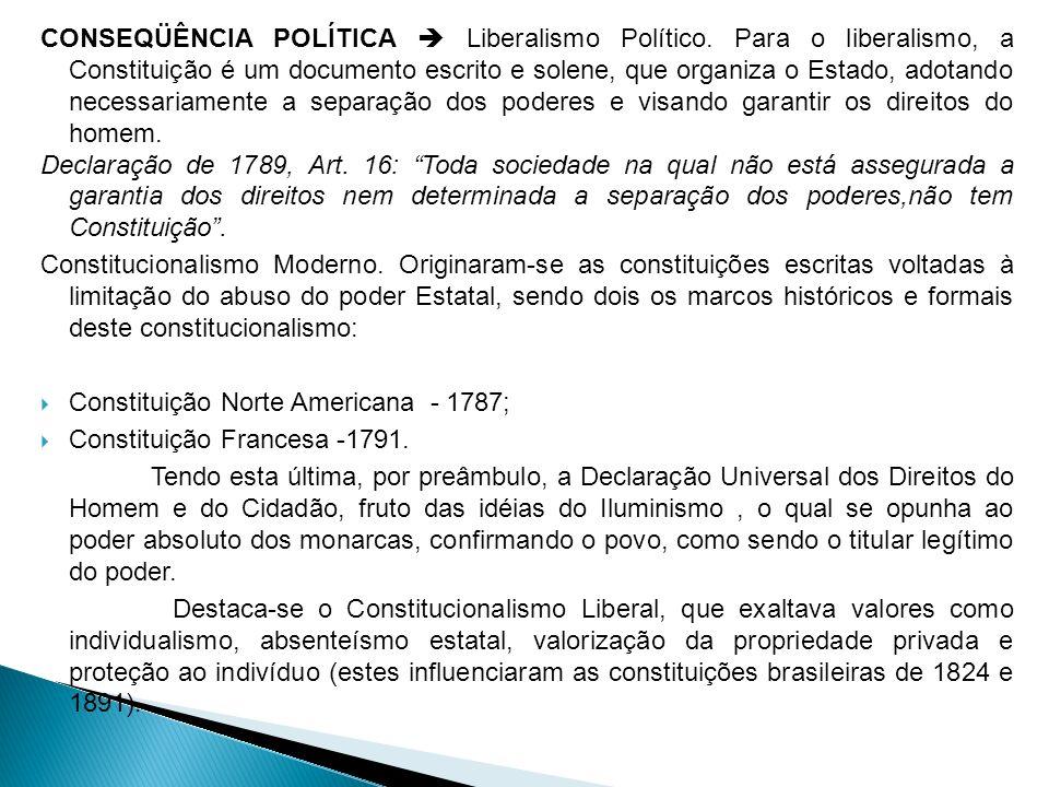 CONSEQÜÊNCIA POLÍTICA  Liberalismo Político