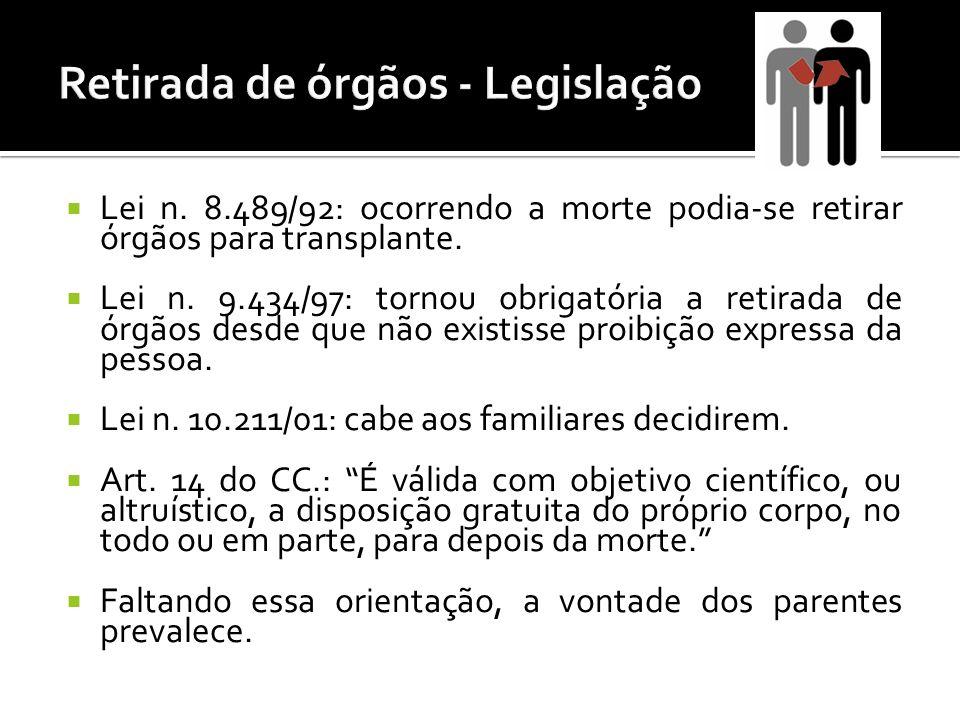 Retirada de órgãos - Legislação