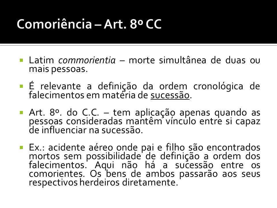 Comoriência – Art. 8º CC Latim commorientia – morte simultânea de duas ou mais pessoas.