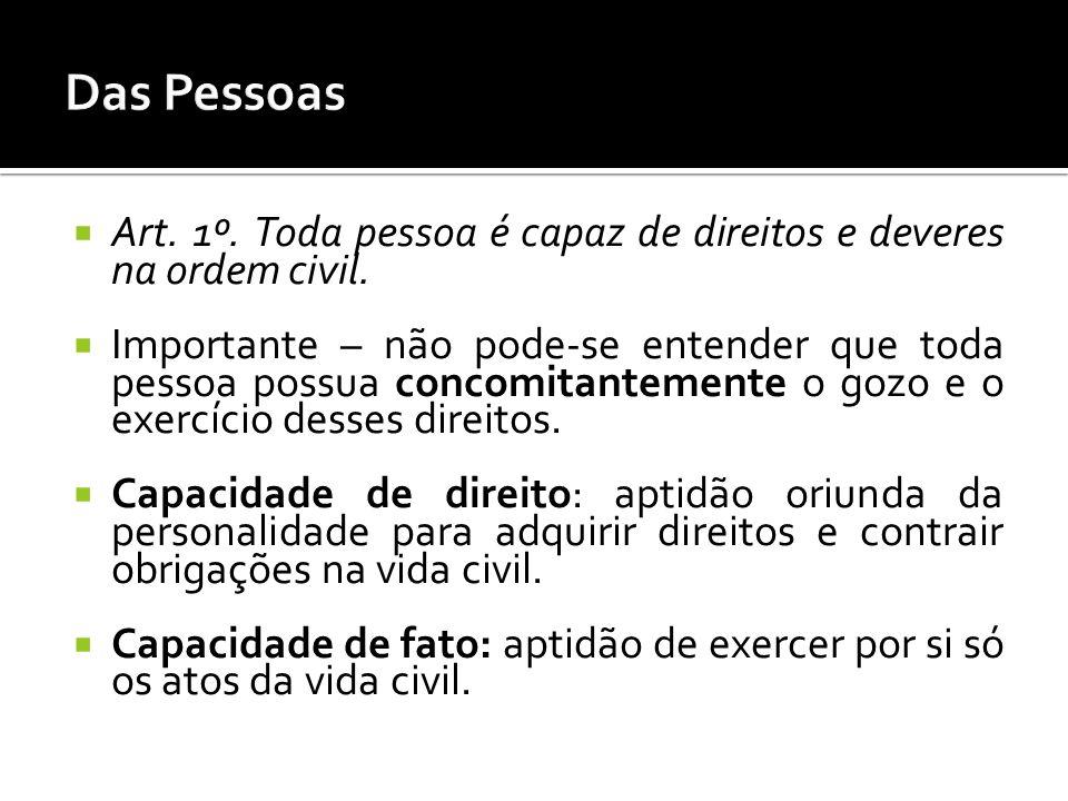 Das Pessoas Art. 1º. Toda pessoa é capaz de direitos e deveres na ordem civil.