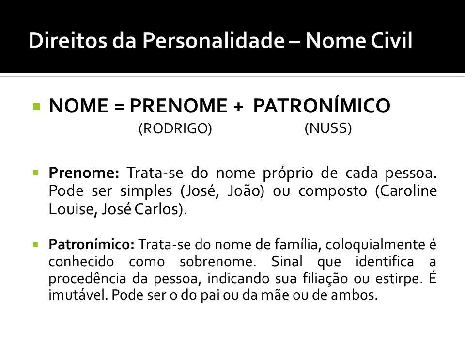 Direitos da Personalidade – Nome Civil