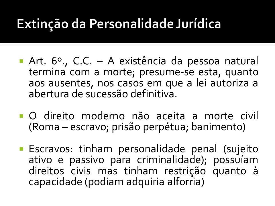 Extinção da Personalidade Jurídica