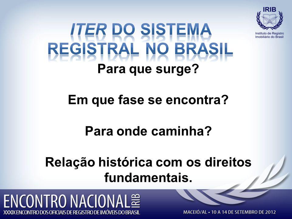 ITER DO SISTEMA REGISTRAL NO BRASIL