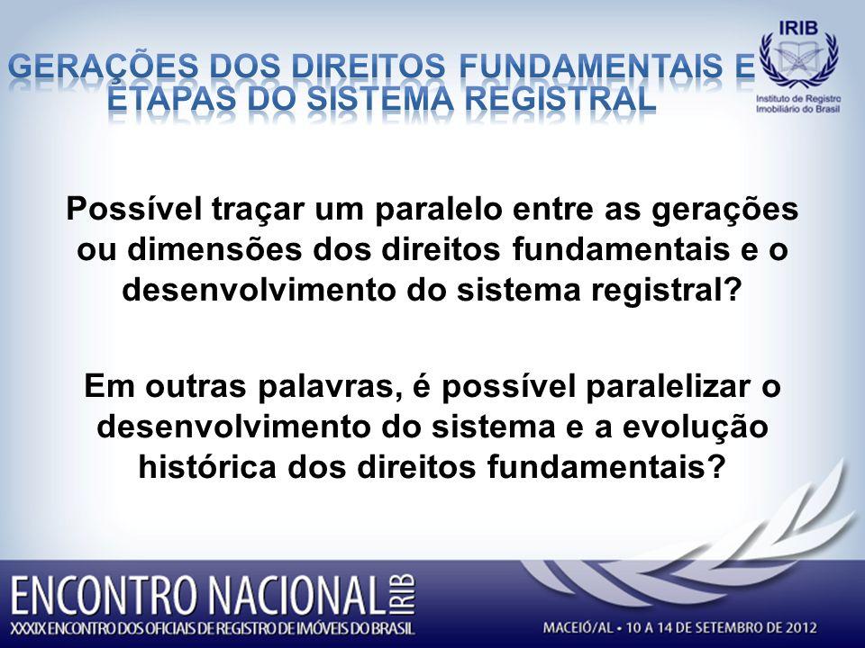 GERAÇÕES DOS DIREITOS FUNDAMENTAIS E etapas do SISTEMA REGISTRAL