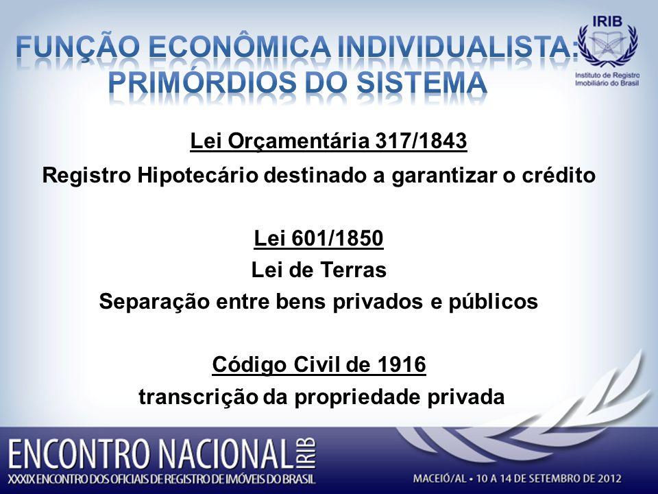 Função econômica INDIVIDUALISTA: primórdios do sistema
