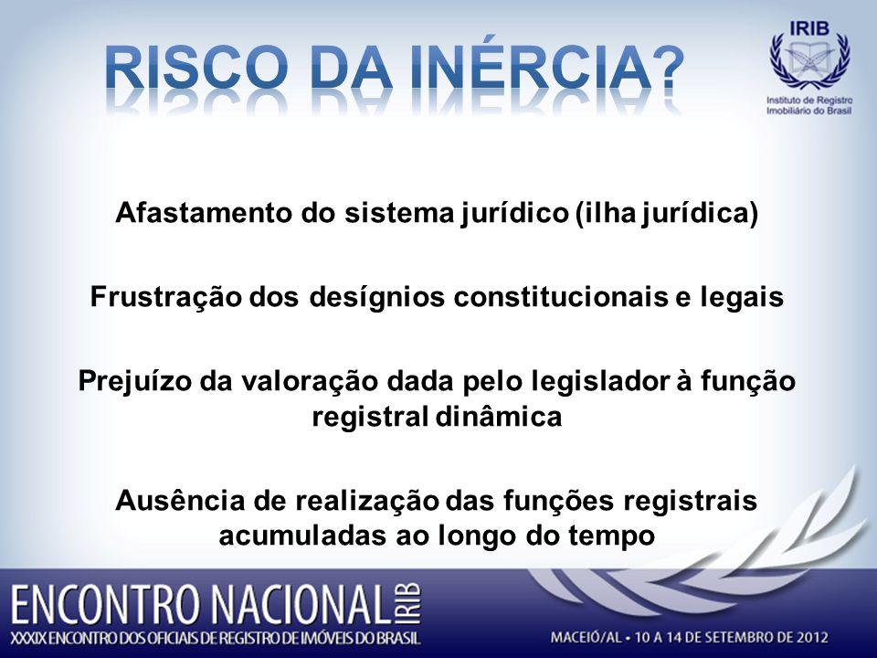 Risco da inércia Afastamento do sistema jurídico (ilha jurídica)