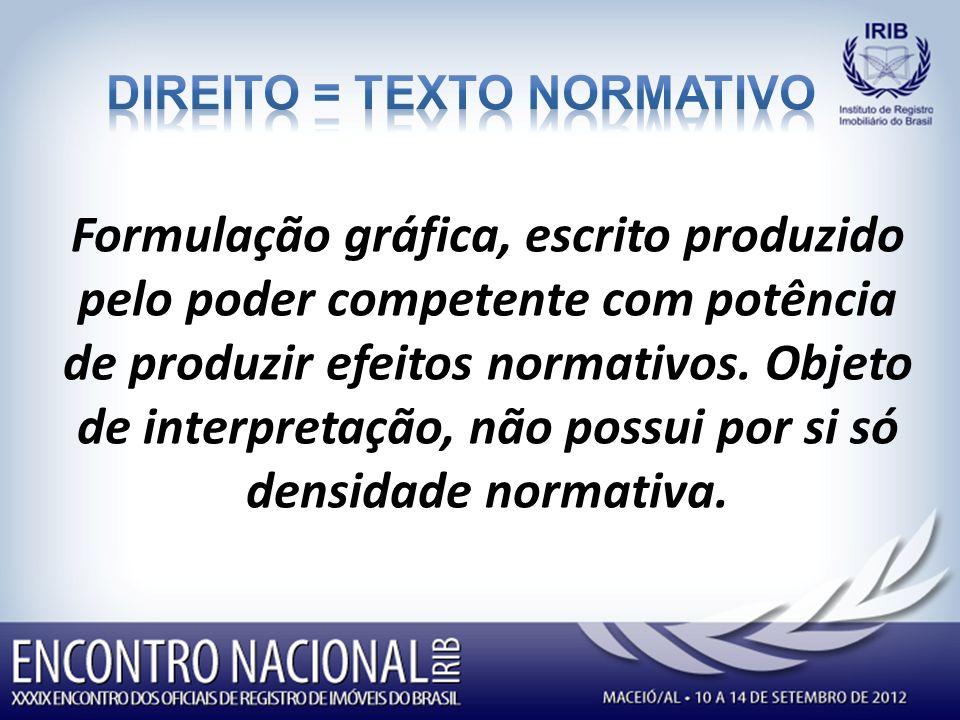 DIREITO = TEXTO NORMATIVO