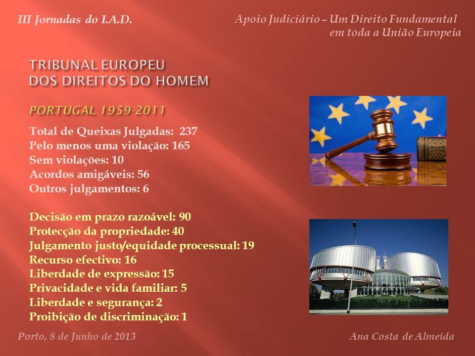 Tribunal Europeu dos Direitos do Homem Portugal 1959-2011